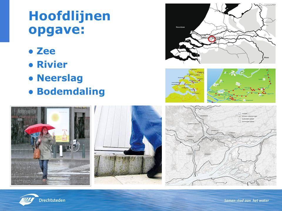 Hoofdlijnen opgave: Zee Rivier Neerslag Bodemdaling