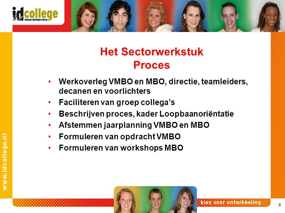 4 Het Sectorwerkstuk Proces Werkoverleg VMBO en MBO, directie, teamleiders, decanen en voorlichters Faciliteren van groep collega's Beschrijven proces