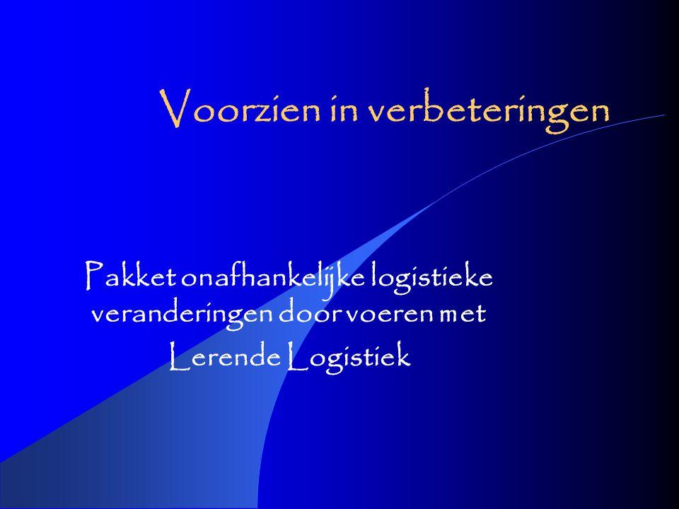 Voorzien in verbeteringen Pakket onafhankelijke logistieke veranderingen door voeren met Lerende Logistiek