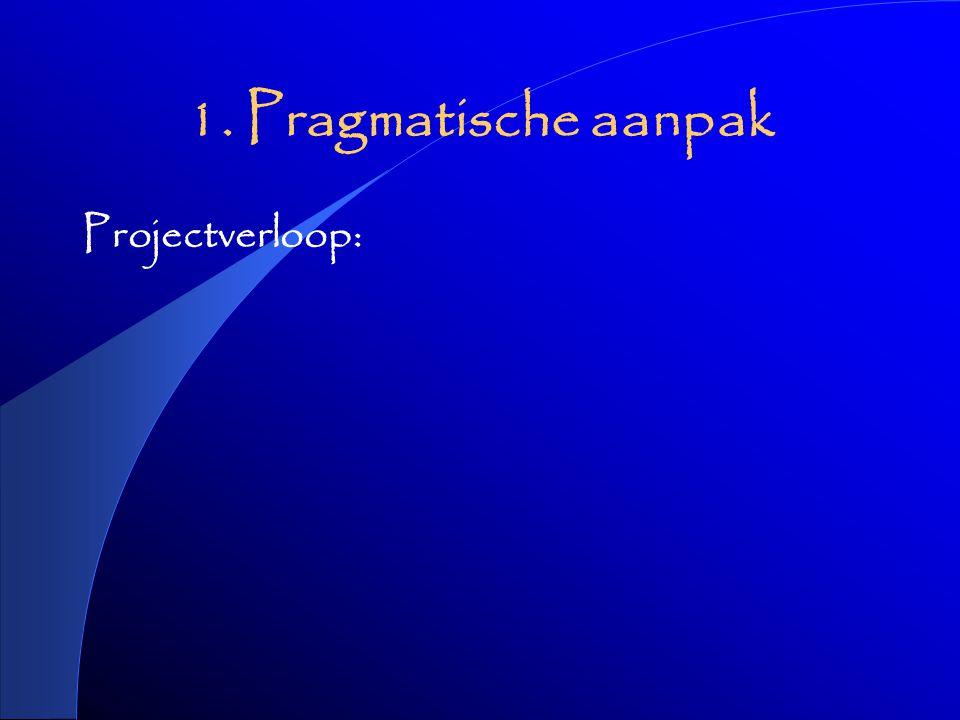 1. Pragmatische aanpak Projectverloop: