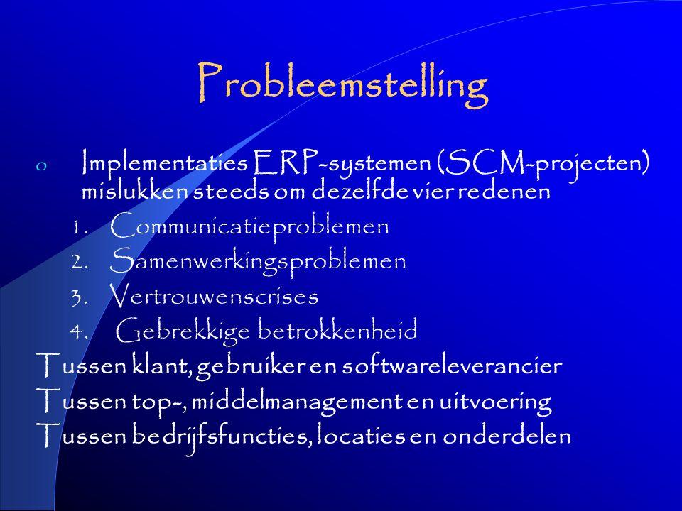 Probleemstelling o Implementaties ERP-systemen (SCM-projecten) mislukken steeds om dezelfde vier redenen 1.