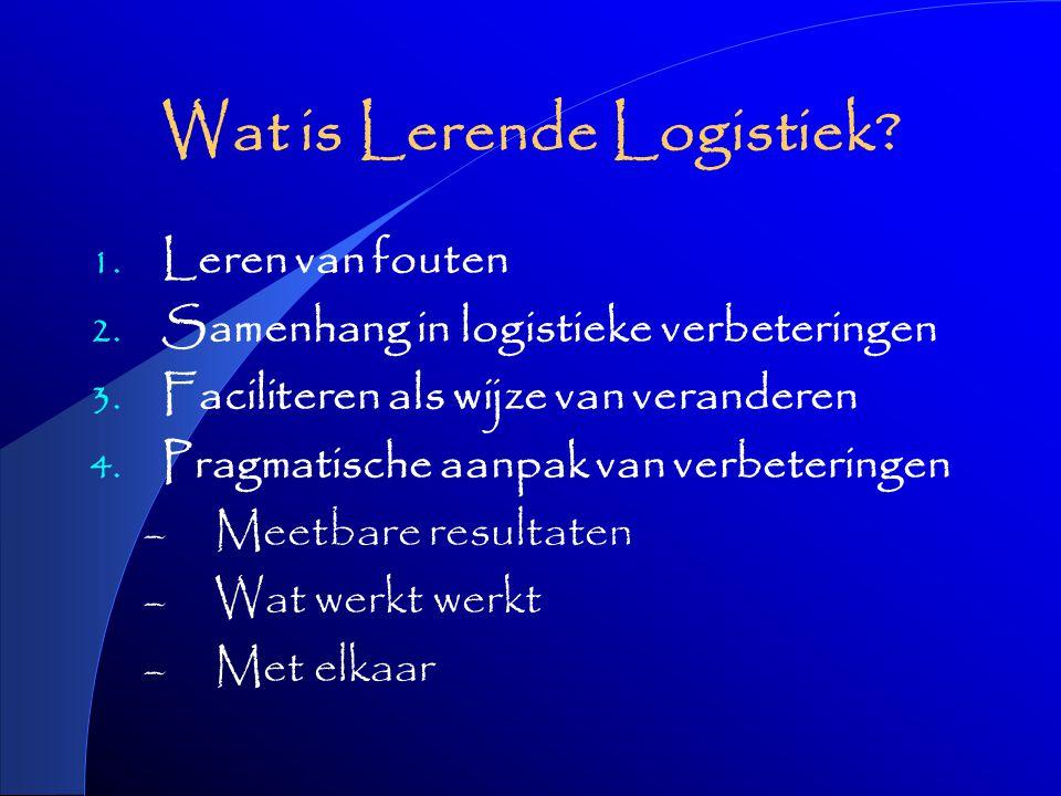 Wat is Lerende Logistiek. 1. Leren van fouten 2.