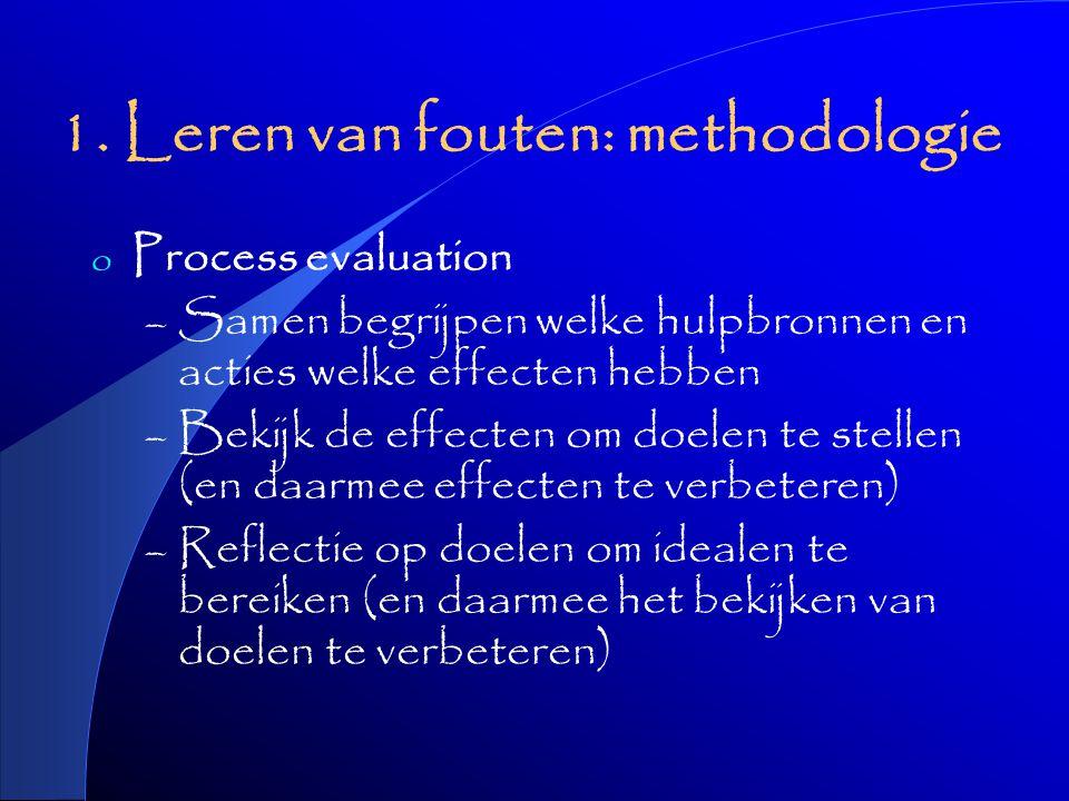 1. Leren van fouten: methodologie o Process evaluation – Samen begrijpen welke hulpbronnen en acties welke effecten hebben – Bekijk de effecten om doe