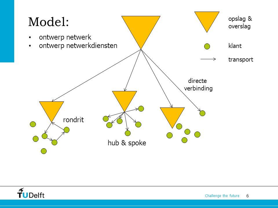 7 Challenge the future Model...toepasbaar op verschillende netwerken.