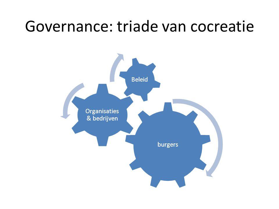 Governance: triade van cocreatie burgers Organisaties & bedrijven Beleid
