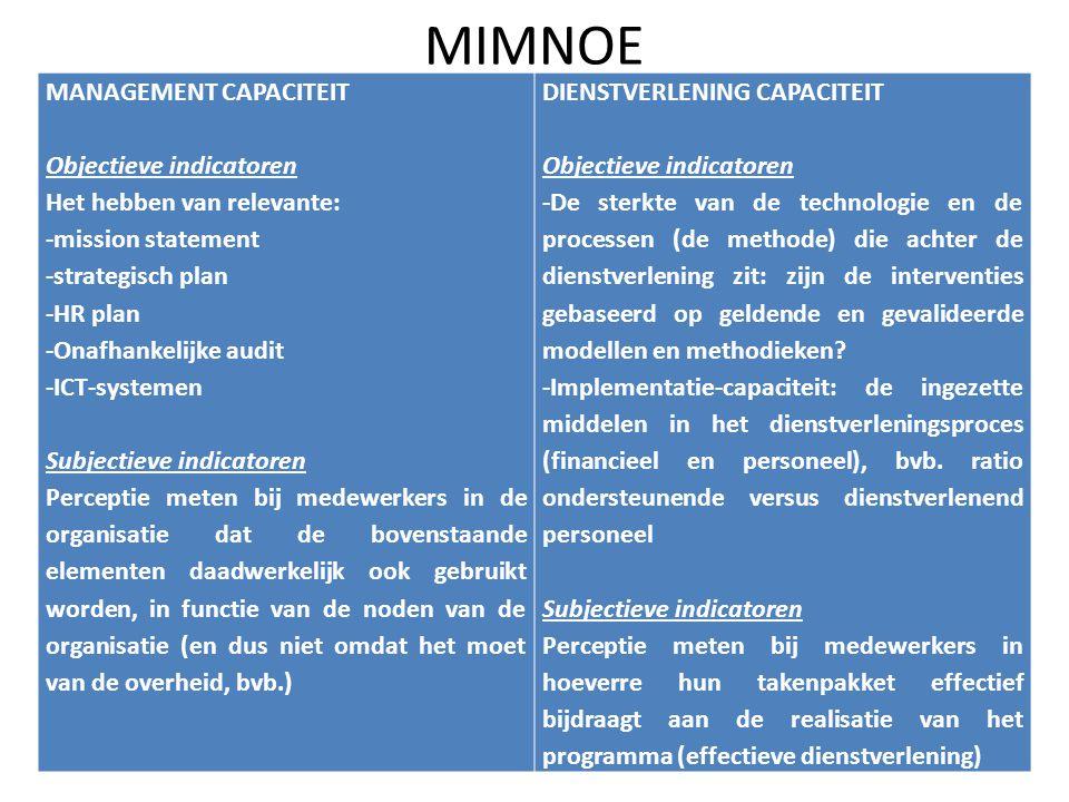 MIMNOE MANAGEMENT CAPACITEIT Objectieve indicatoren Het hebben van relevante: -mission statement -strategisch plan -HR plan -Onafhankelijke audit -ICT-systemen Subjectieve indicatoren Perceptie meten bij medewerkers in de organisatie dat de bovenstaande elementen daadwerkelijk ook gebruikt worden, in functie van de noden van de organisatie (en dus niet omdat het moet van de overheid, bvb.) DIENSTVERLENING CAPACITEIT Objectieve indicatoren -De sterkte van de technologie en de processen (de methode) die achter de dienstverlening zit: zijn de interventies gebaseerd op geldende en gevalideerde modellen en methodieken.