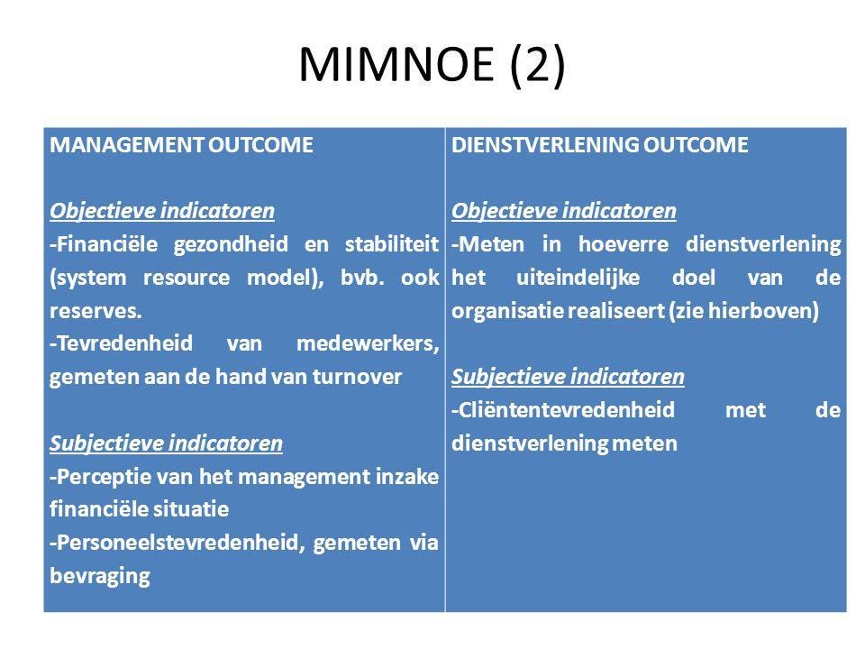 MIMNOE (2) MANAGEMENT OUTCOME Objectieve indicatoren -Financiële gezondheid en stabiliteit (system resource model), bvb.