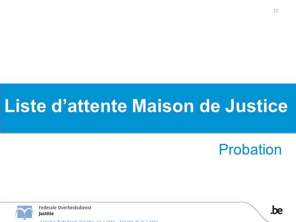 Liste d'attente Maison de Justice Probation 11 Annemie Turtelboom Minister van Justitie – Ministre de la Justice