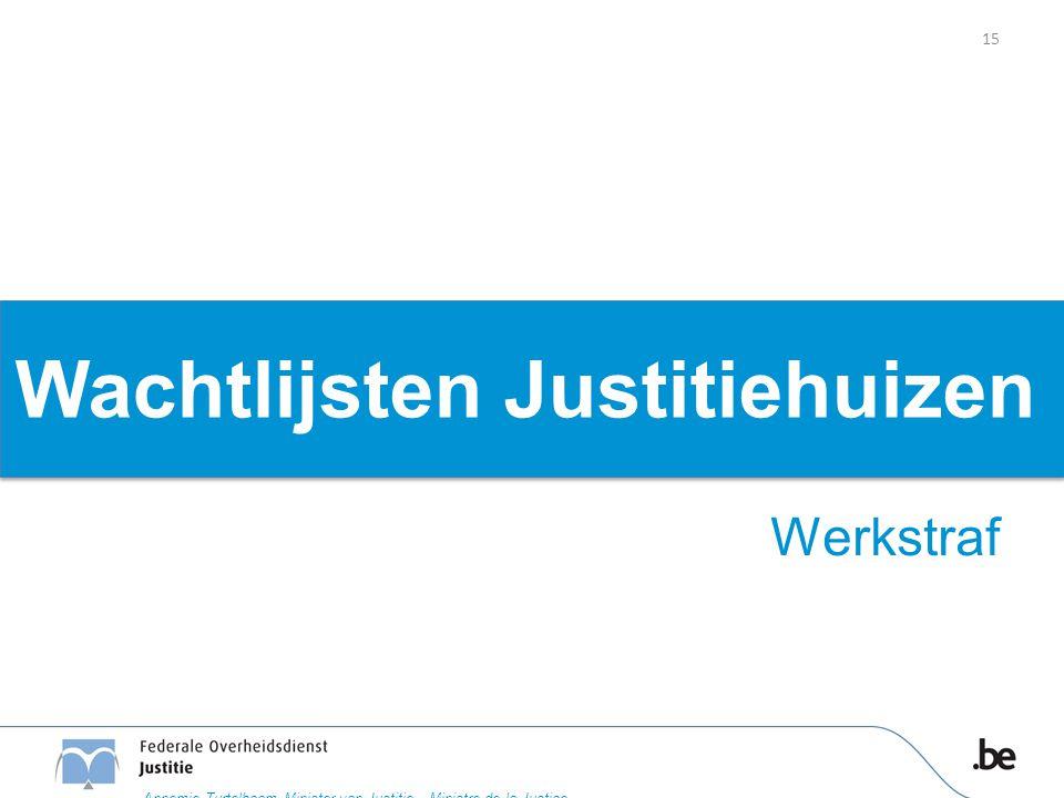 Wachtlijsten Justitiehuizen Werkstraf 15 Annemie Turtelboom Minister van Justitie – Ministre de la Justice