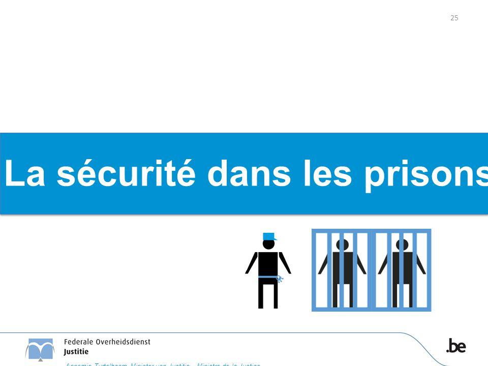 Veiligheid La sécurité dans les prisons 25 Annemie Turtelboom Minister van Justitie – Ministre de la Justice