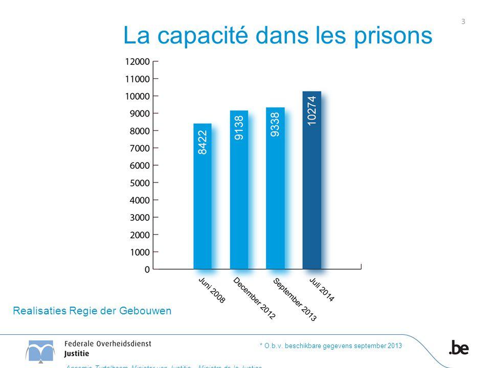 La capacité dans les prisons * O.b.v. beschikbare gegevens september 2013 3 Realisaties Regie der Gebouwen Annemie Turtelboom Minister van Justitie –