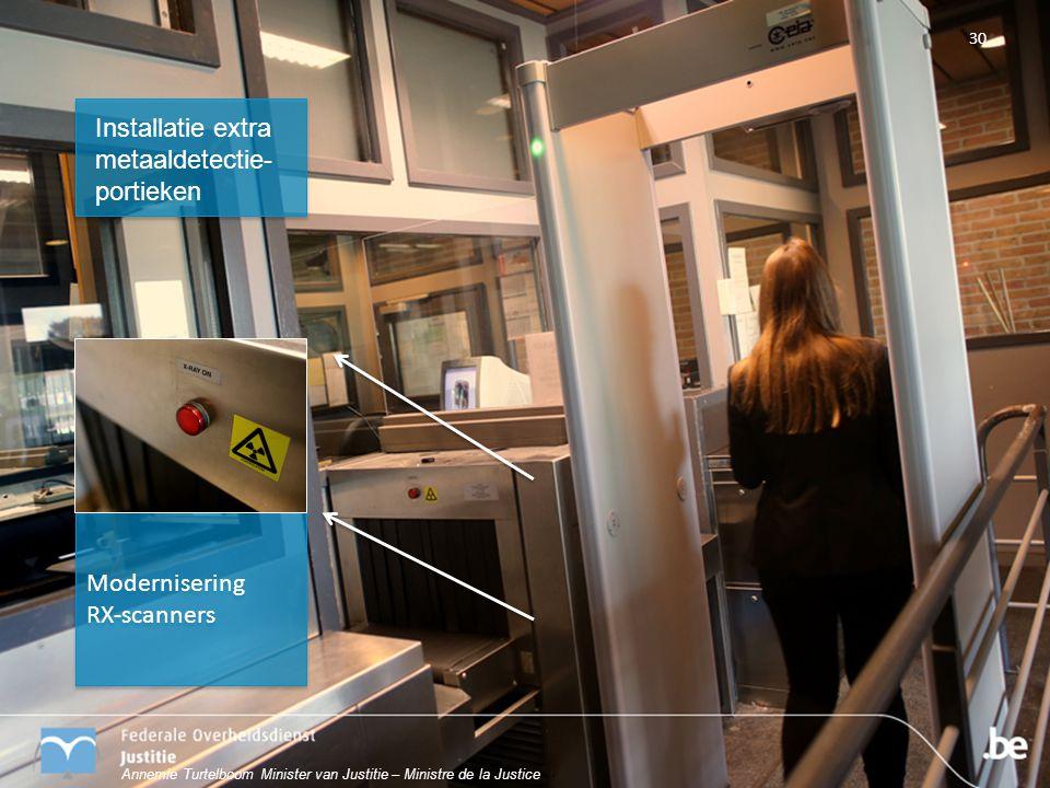 Installatie extra metaaldetectie- portieken Modernisering RX-scanners Modernisering RX-scanners 30 Annemie Turtelboom Minister van Justitie – Ministre