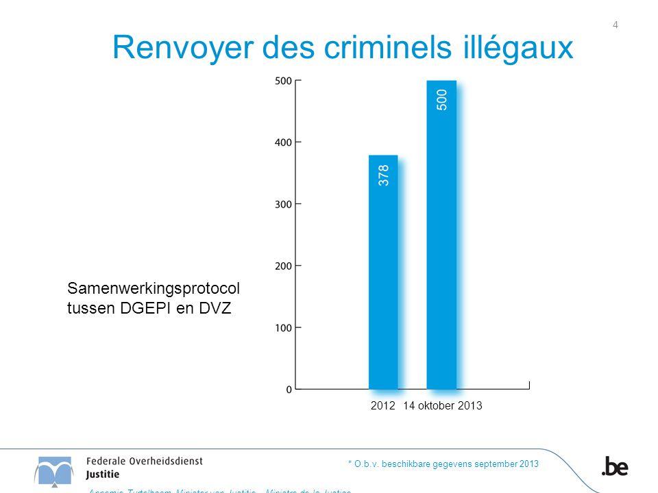 Renvoyer des criminels illégaux Samenwerkingsprotocol tussen DGEPI en DVZ * O.b.v. beschikbare gegevens september 2013 4 201214 oktober 2013 Annemie T