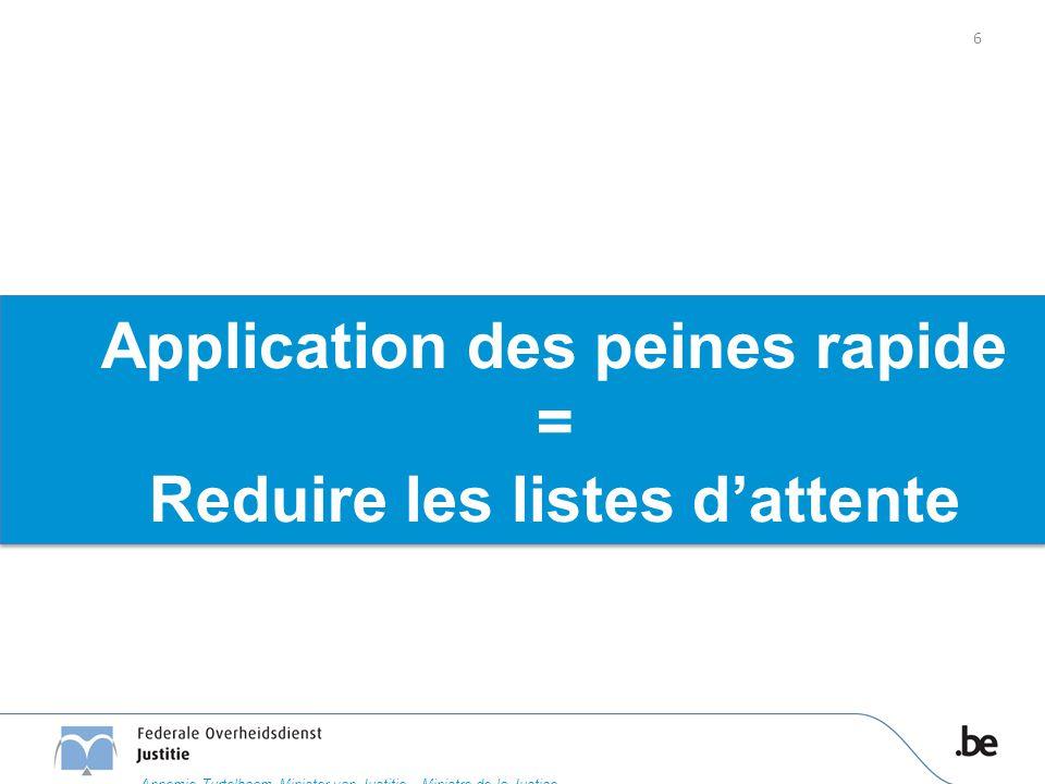 Application des peines rapide = Reduire les listes d'attente 6 Annemie Turtelboom Minister van Justitie – Ministre de la Justice