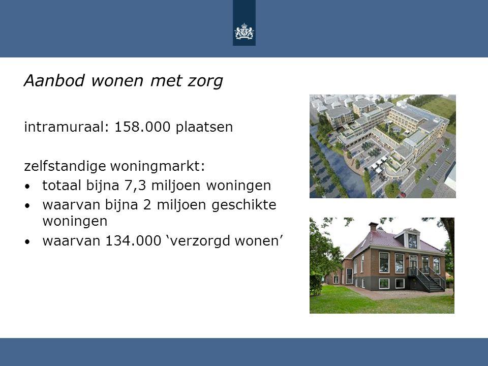 Aanbod wonen met zorg intramuraal: 158.000 plaatsen zelfstandige woningmarkt: totaal bijna 7,3 miljoen woningen waarvan bijna 2 miljoen geschikte woni