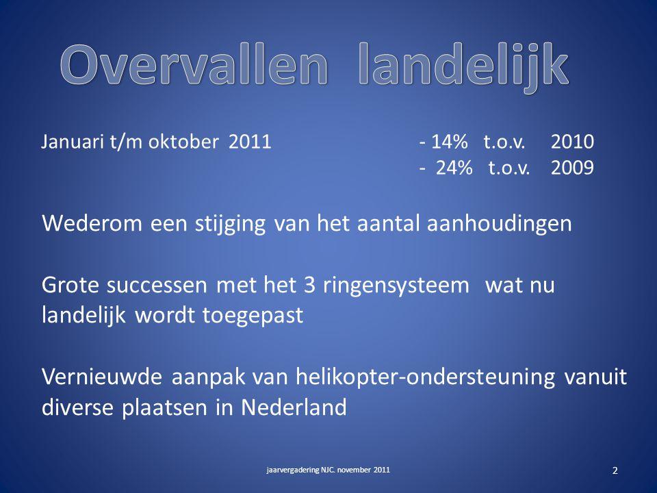2 Januari t/m oktober 2011 - 14% t.o.v.2010 - 24% t.o.v.