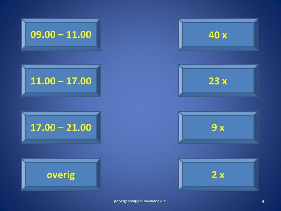09.00 – 11.00 11.00 – 17.00 17.00 – 21.00 overig2 x 9 x 23 x 40 x jaarvergadering NJC.