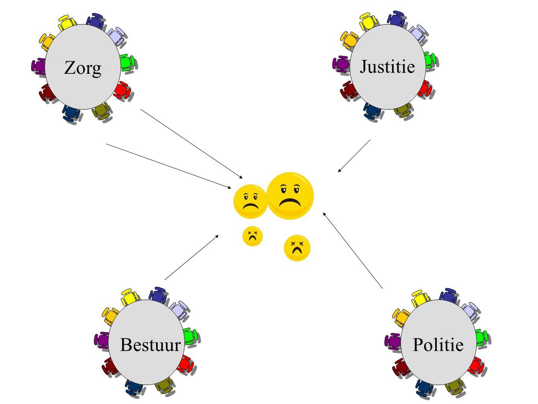 BestuurPolitie Zorg Justitie