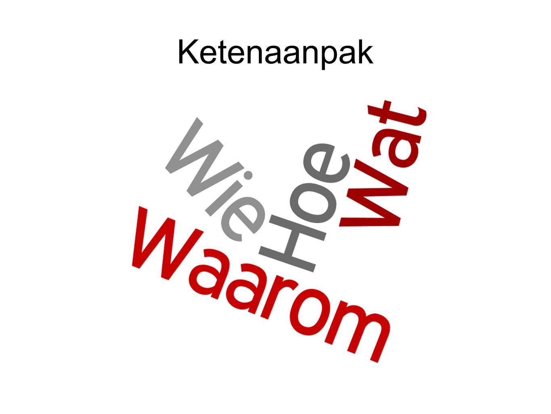 Limburgse Intrafamiliaal Geweld Keten (LINK) Complementariteit met IFG-doorverwijsroute