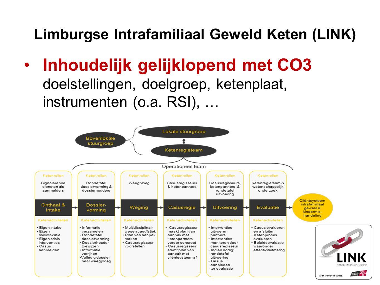 Limburgse Intrafamiliaal Geweld Keten (LINK) Inhoudelijk gelijklopend met CO3 doelstellingen, doelgroep, ketenplaat, instrumenten (o.a. RSI), …
