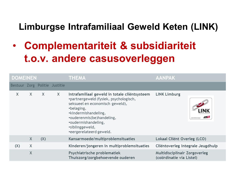 Limburgse Intrafamiliaal Geweld Keten (LINK) Complementariteit & subsidiariteit t.o.v. andere casusoverleggen