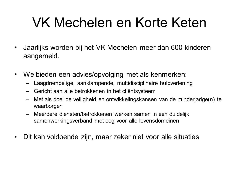 VK Mechelen en Korte Keten Jaarlijks worden bij het VK Mechelen meer dan 600 kinderen aangemeld. We bieden een advies/opvolging met als kenmerken: –La