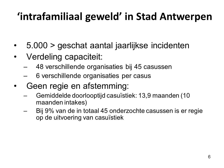 6 5.000 > geschat aantal jaarlijkse incidenten Verdeling capaciteit: –48 verschillende organisaties bij 45 casussen –6 verschillende organisaties per