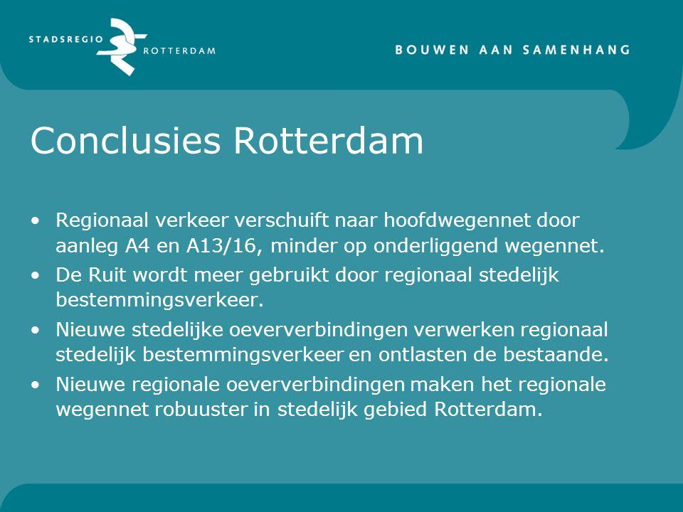 Conclusies Rotterdam Regionaal verkeer verschuift naar hoofdwegennet door aanleg A4 en A13/16, minder op onderliggend wegennet. De Ruit wordt meer geb