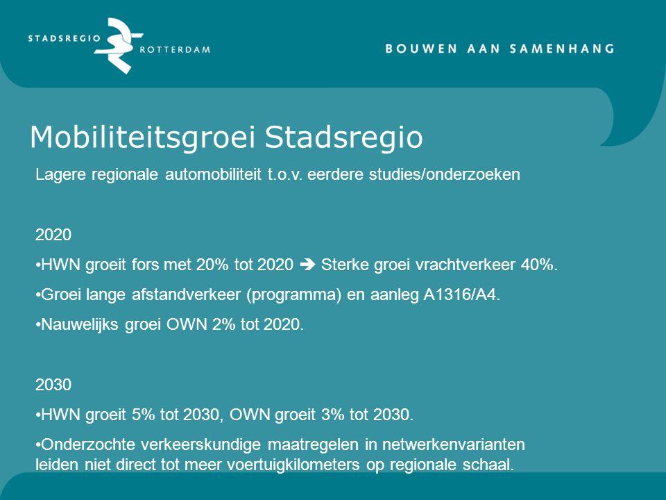 Mobiliteitsgroei Stadsregio Lagere regionale automobiliteit t.o.v. eerdere studies/onderzoeken 2020 HWN groeit fors met 20% tot 2020  Sterke groei vr