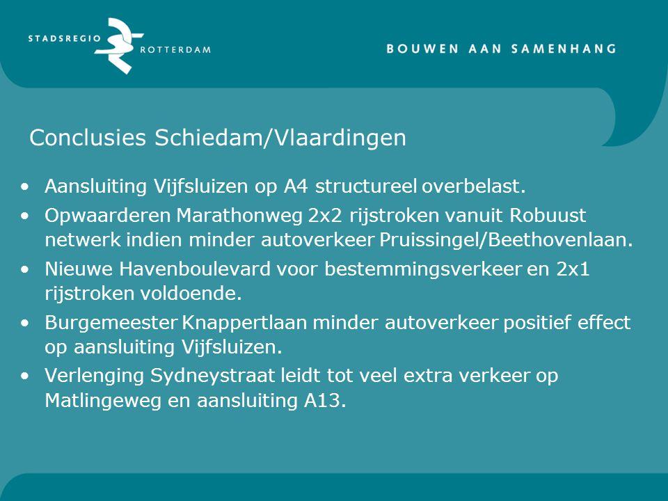 Conclusies Schiedam/Vlaardingen Aansluiting Vijfsluizen op A4 structureel overbelast. Opwaarderen Marathonweg 2x2 rijstroken vanuit Robuust netwerk in