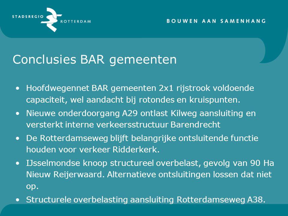 Conclusies BAR gemeenten Hoofdwegennet BAR gemeenten 2x1 rijstrook voldoende capaciteit, wel aandacht bij rotondes en kruispunten. Nieuwe onderdoorgan