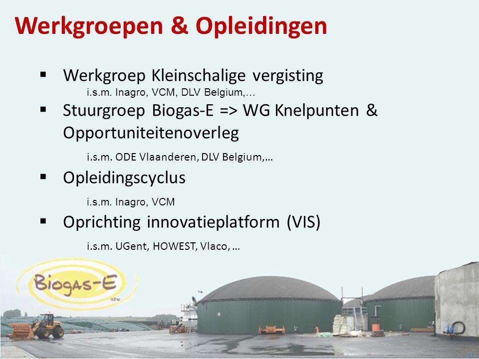 22 Werkgroepen & Opleidingen  Werkgroep Kleinschalige vergisting i.s.m. Inagro, VCM, DLV Belgium,…  Stuurgroep Biogas-E => WG Knelpunten & Opportuni