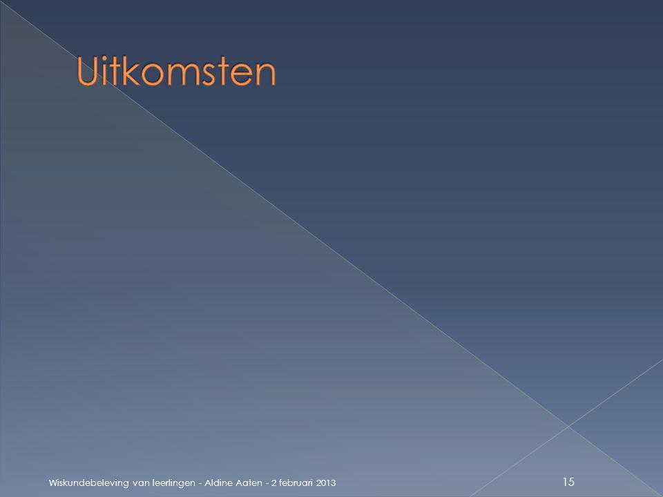 Wiskundebeleving van leerlingen - Aldine Aaten - 2 februari 2013 15