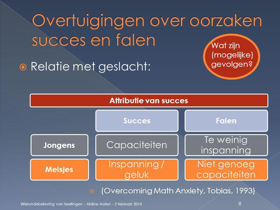  Relatie met geslacht: 8 Wiskundebeleving van leerlingen - Aldine Aaten - 2 februari 2013 Attributie van succes JongensMeisjesSucces Capaciteiten Ins