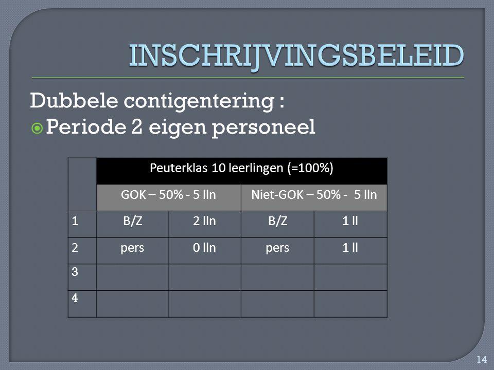 Dubbele contigentering :  Periode 2 eigen personeel Peuterklas 10 leerlingen (=100%) GOK – 50% - 5 llnNiet-GOK – 50% - 5 lln 1B/Z2 llnB/Z1 ll 2pers0 llnpers1 ll 3 4 14