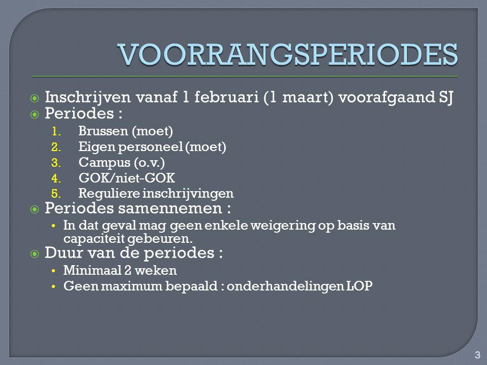  Inschrijven vanaf 1 februari (1 maart) voorafgaand SJ  Periodes : 1.