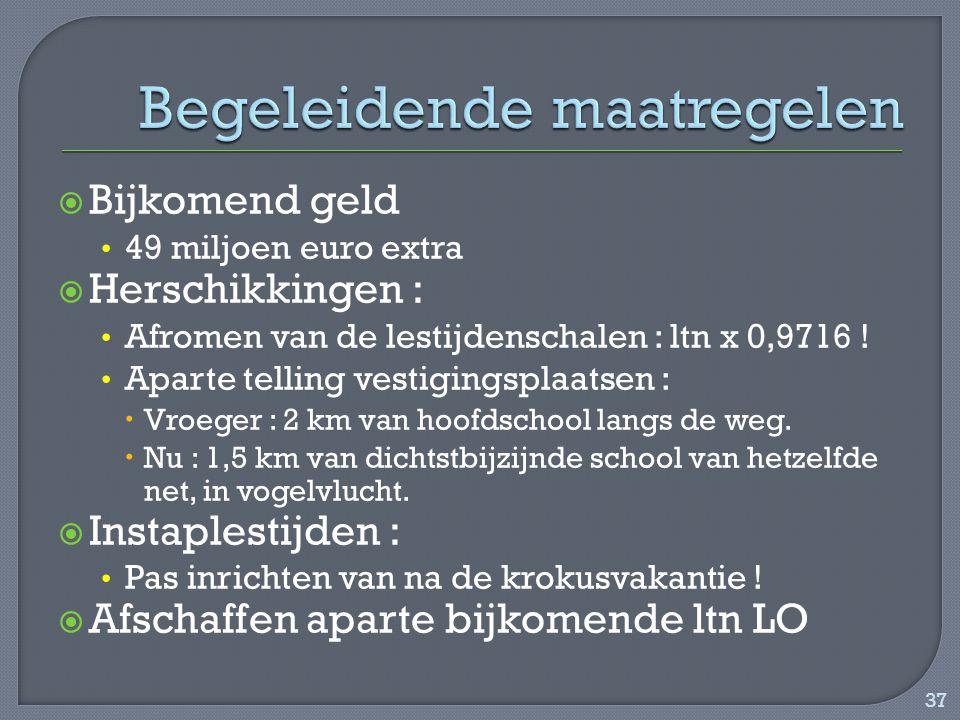  Bijkomend geld 49 miljoen euro extra  Herschikkingen : Afromen van de lestijdenschalen : ltn x 0,9716 .