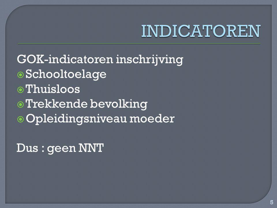 GOK-indicatoren inschrijving  Schooltoelage  Thuisloos  Trekkende bevolking  Opleidingsniveau moeder Dus : geen NNT 5
