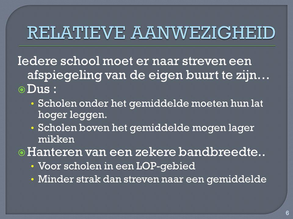 Iedere school moet er naar streven een afspiegeling van de eigen buurt te zijn…  Dus : Scholen onder het gemiddelde moeten hun lat hoger leggen.