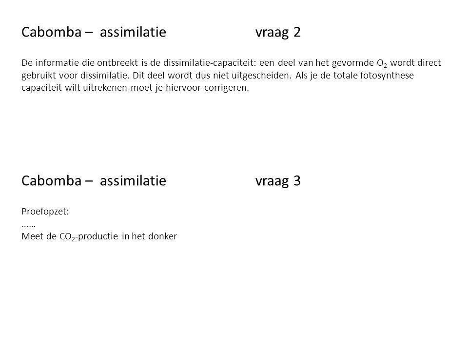 Cabomba – assimilatievraag 2 De informatie die ontbreekt is de dissimilatie-capaciteit: een deel van het gevormde O 2 wordt direct gebruikt voor dissi