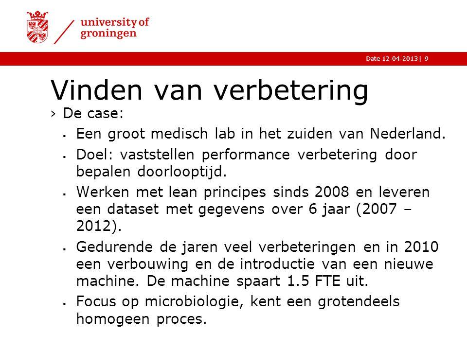 |Date 12-04-2013 Vinden van verbetering ›De case:  Een groot medisch lab in het zuiden van Nederland.