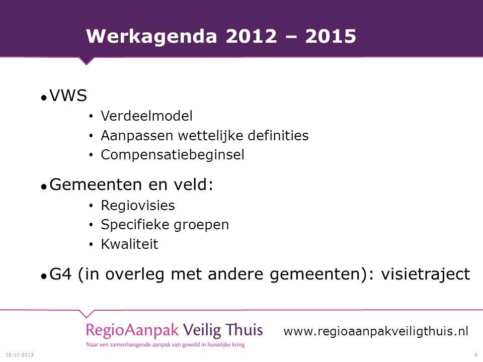 Werkagenda 2012 – 2015 VWS Verdeelmodel Aanpassen wettelijke definities Compensatiebeginsel Gemeenten en veld: Regiovisies Specifieke groepen Kwalitei