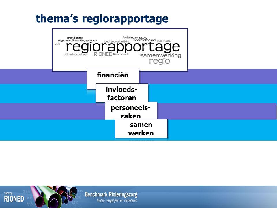 thema's regiorapportage