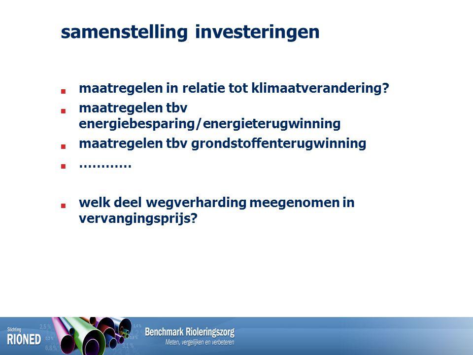 samenstelling investeringen  maatregelen in relatie tot klimaatverandering.