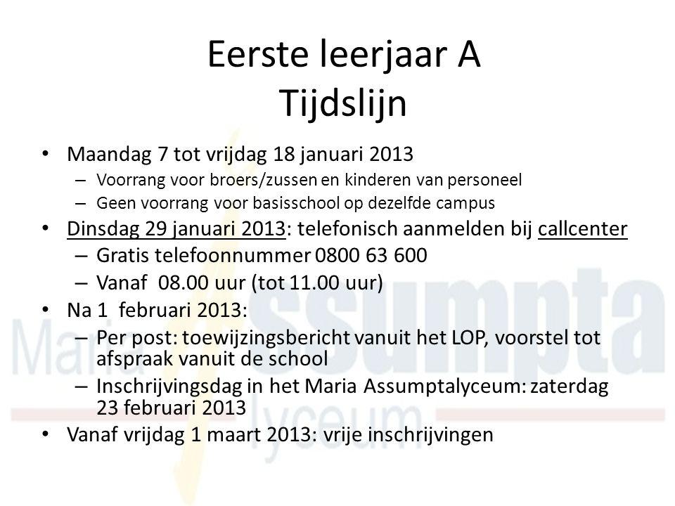 Eerste leerjaar A Tijdslijn Maandag 7 tot vrijdag 18 januari 2013 – Voorrang voor broers/zussen en kinderen van personeel – Geen voorrang voor basissc