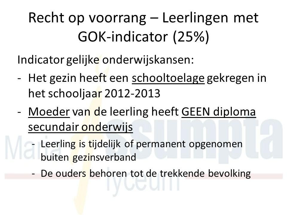 Recht op voorrang – Leerlingen met GOK-indicator (25%) Indicator gelijke onderwijskansen: -Het gezin heeft een schooltoelage gekregen in het schooljaa