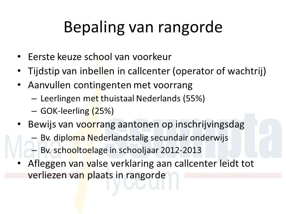 Bepaling van rangorde Eerste keuze school van voorkeur Tijdstip van inbellen in callcenter (operator of wachtrij) Aanvullen contingenten met voorrang