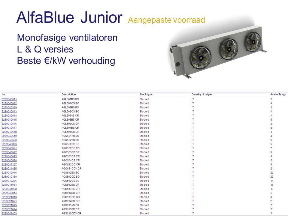www.alfalaval.com Slide 15 Monofasige ventilatoren L & Q versies Beste €/kW verhouding AlfaBlue Junior Aangepaste voorraad