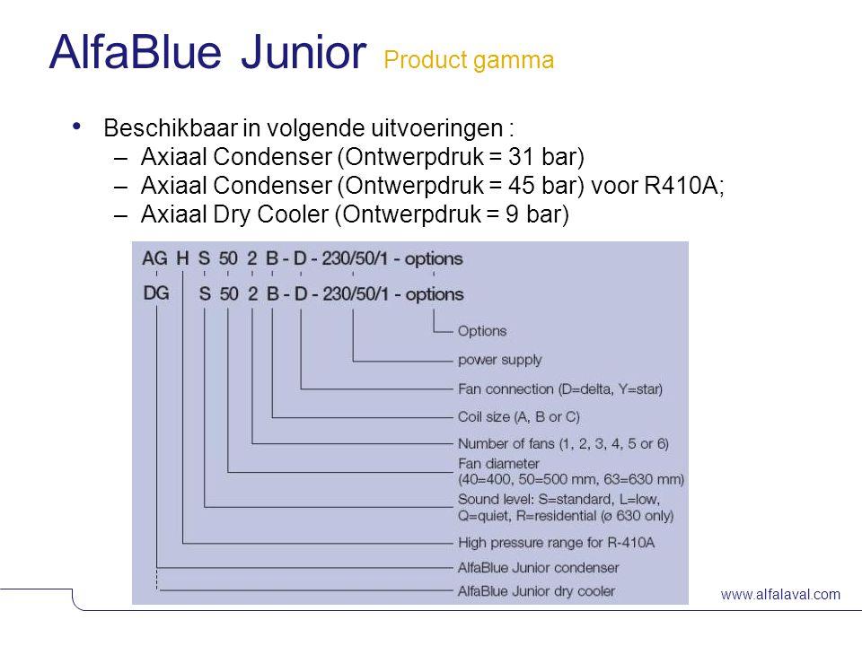 www.alfalaval.com Slide 4 Nieuw model : ventilatoren diam.