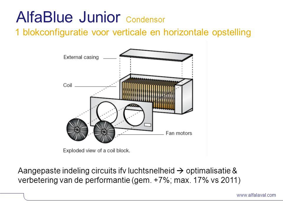 www.alfalaval.com Slide 7 Standaard uitvoering ventilatoren Diam.